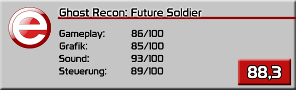 ghost_recon_future_soldier_wertung