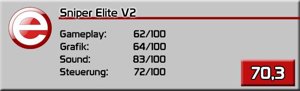 sniper_elite_v2_wertung